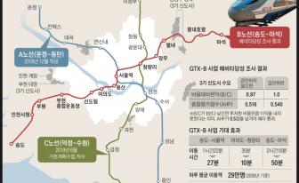 (리포트)GTX-B 노선 기본계획 마련 4개월 연기...사업 지연에 주민들 '우려'